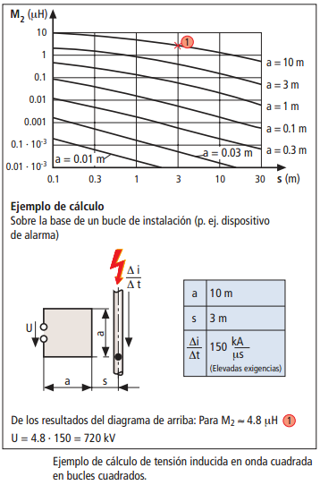 EjemploDeCalculoDeTension