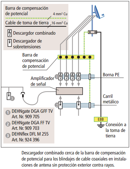 Fig.9.5.8