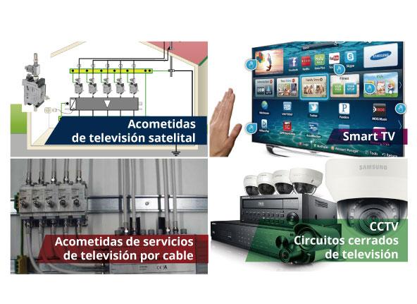 Aplicaciones del DEHNgate DGA GFF TV (supresor de picos contra rayos y sobretensiones): acometidas de televisión satelital, Smart TV, acometidas de servicios de televisión por cable, CCTV circuitos cerrados de televisión.