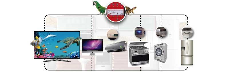 El potente descargador DEHNshield protege todos tus electrodomésticos