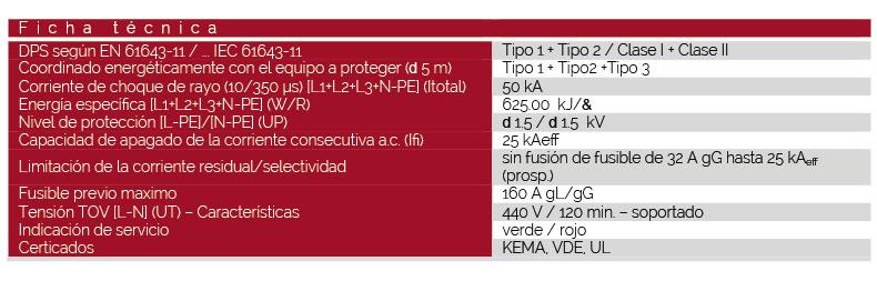 Ficha técnica del DEHNshield DSH TNS 255