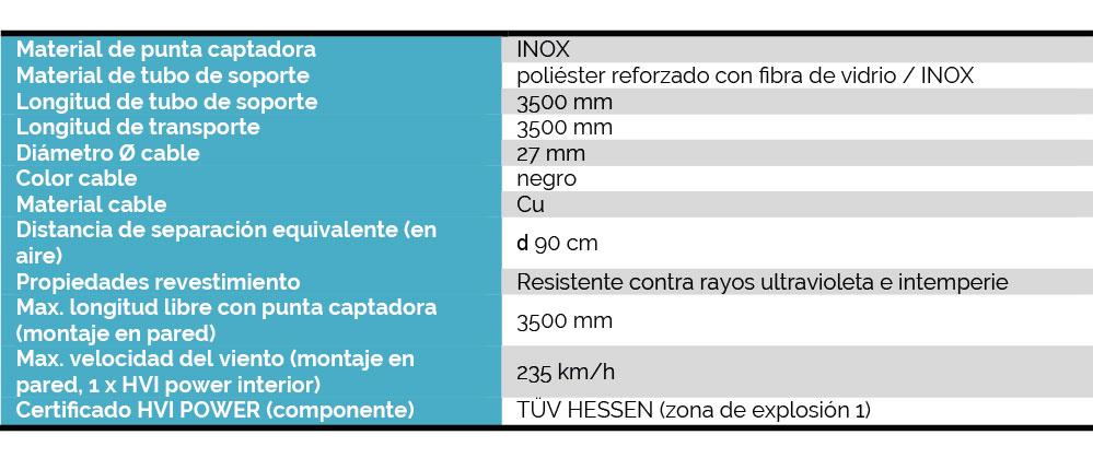 Ficha técnica del pararrayos derivador 200 kA HVI P 27 L6M (referencia 819430)
