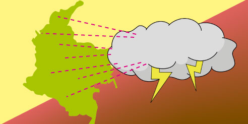 Los rayos en Colombia